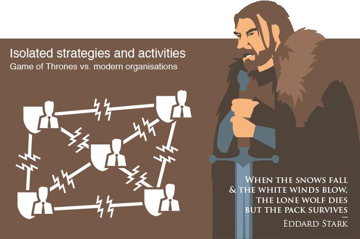 """Wie Sie mit einer MDM-Lösung das """"Game of Thrones"""" gewinnen – Teil 1"""