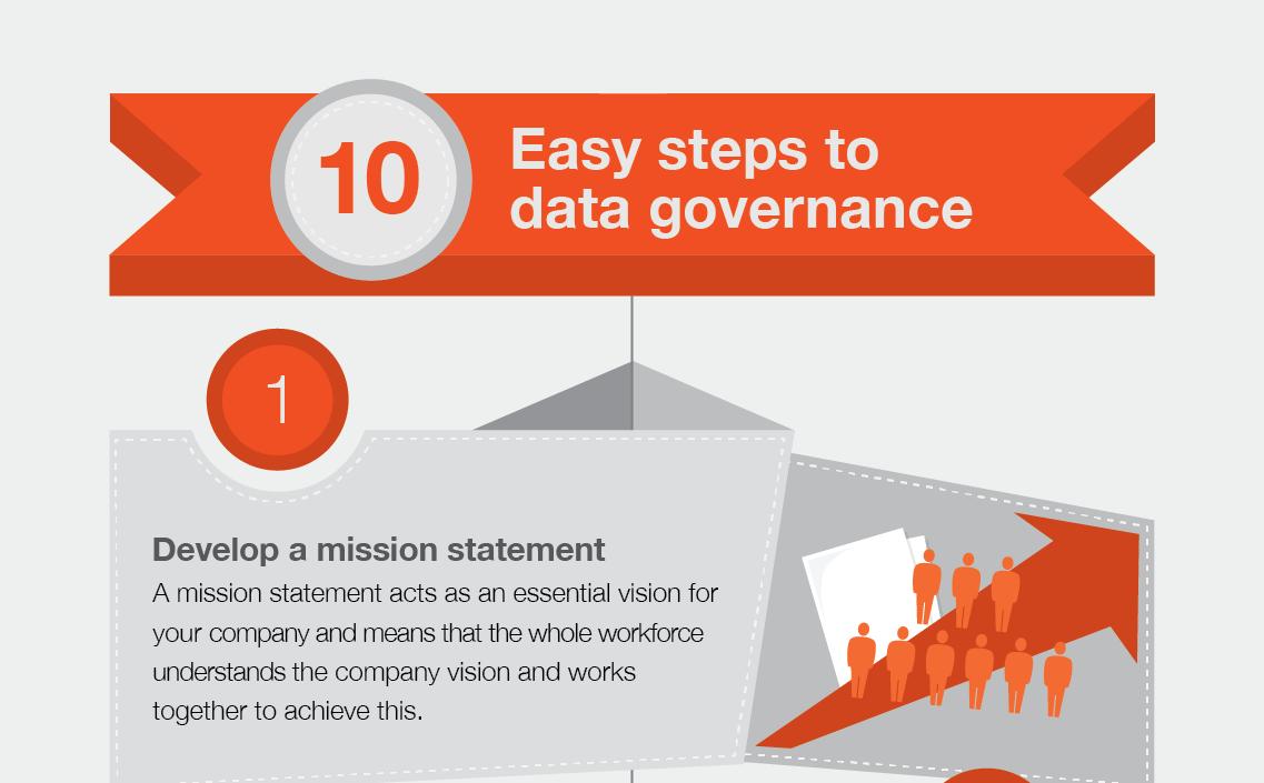 10 Schritte zu Data Governance [Infografik]