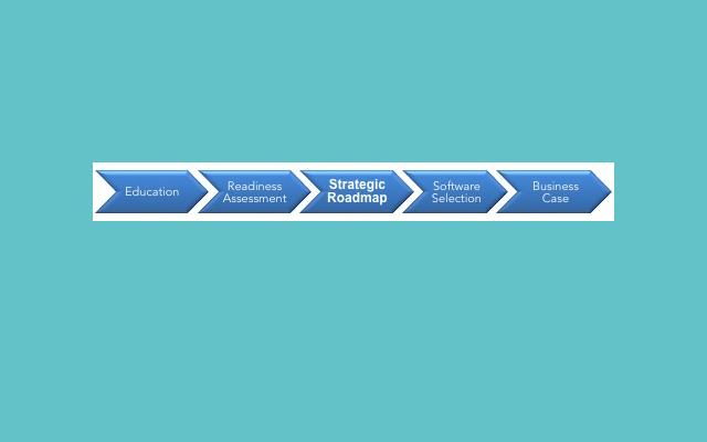 Erstellen einer Roadmap für Ihre Strategie: So wird's gemacht