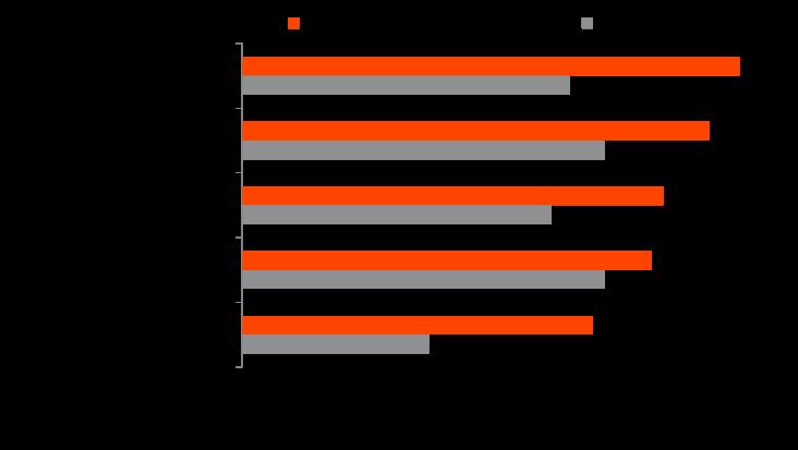 Kundendaten im Brennpunkt jedes anspruchsvollen Stammdatenprojekts
