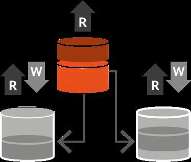 4 häufig genutzte Implementierungsoptionen bei der Stammdatenverwaltung