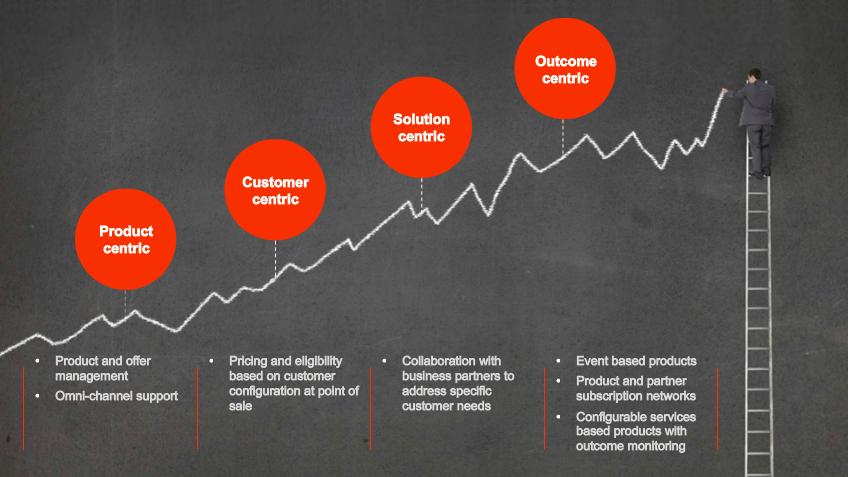 Die Top 5 für die Zukunft der Produktdatenverwaltung